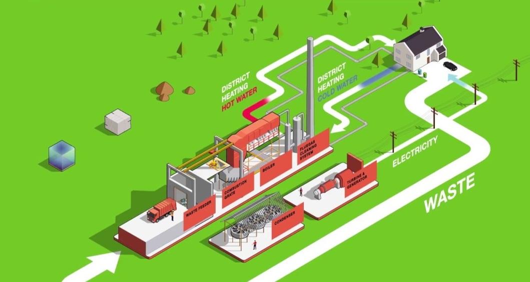 Illustration waste to energy plant